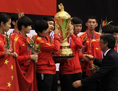 World Junior Championships at a Glance